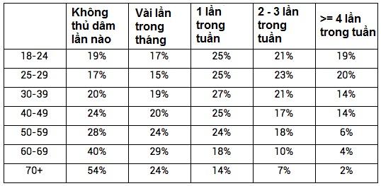 khao-sat-thu-dam
